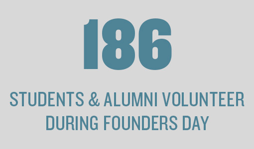 186 Students & Alumni Participated in Founders Day