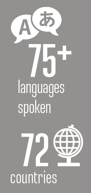 More than 75 languages spoken. 72 countries represented.