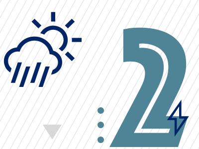 Number graphic for Kozmetsky Center