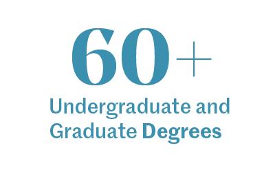 60+ Undergraduate and Graduate Degrees