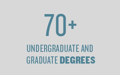 70+ undergraduate and graduate degrees
