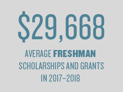 $29,668 is the average amount of grants and scholarships freshman students receive