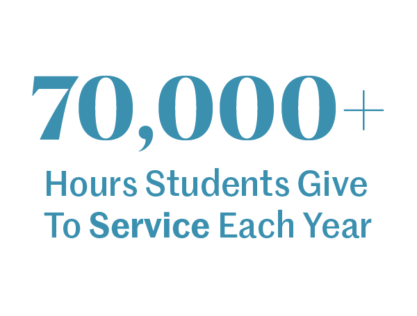 70,000+ hours students give each year to service