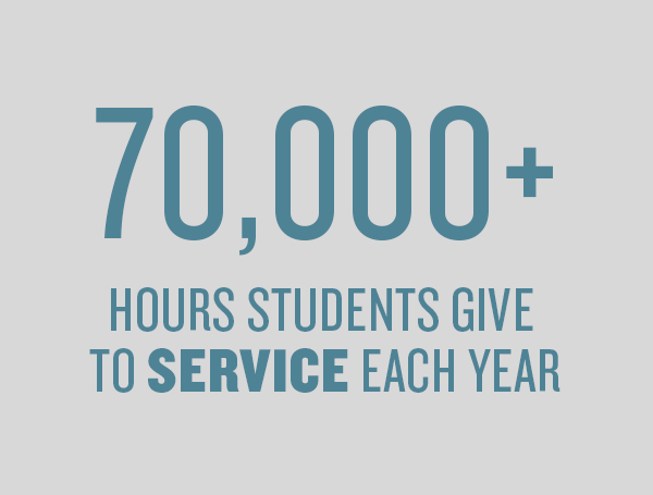 70,000+ hours students give to service each year