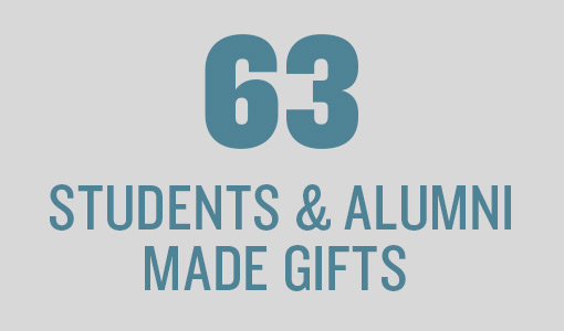 3 Students & Alumni Made Gifts