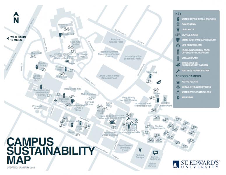 Sustainability Map