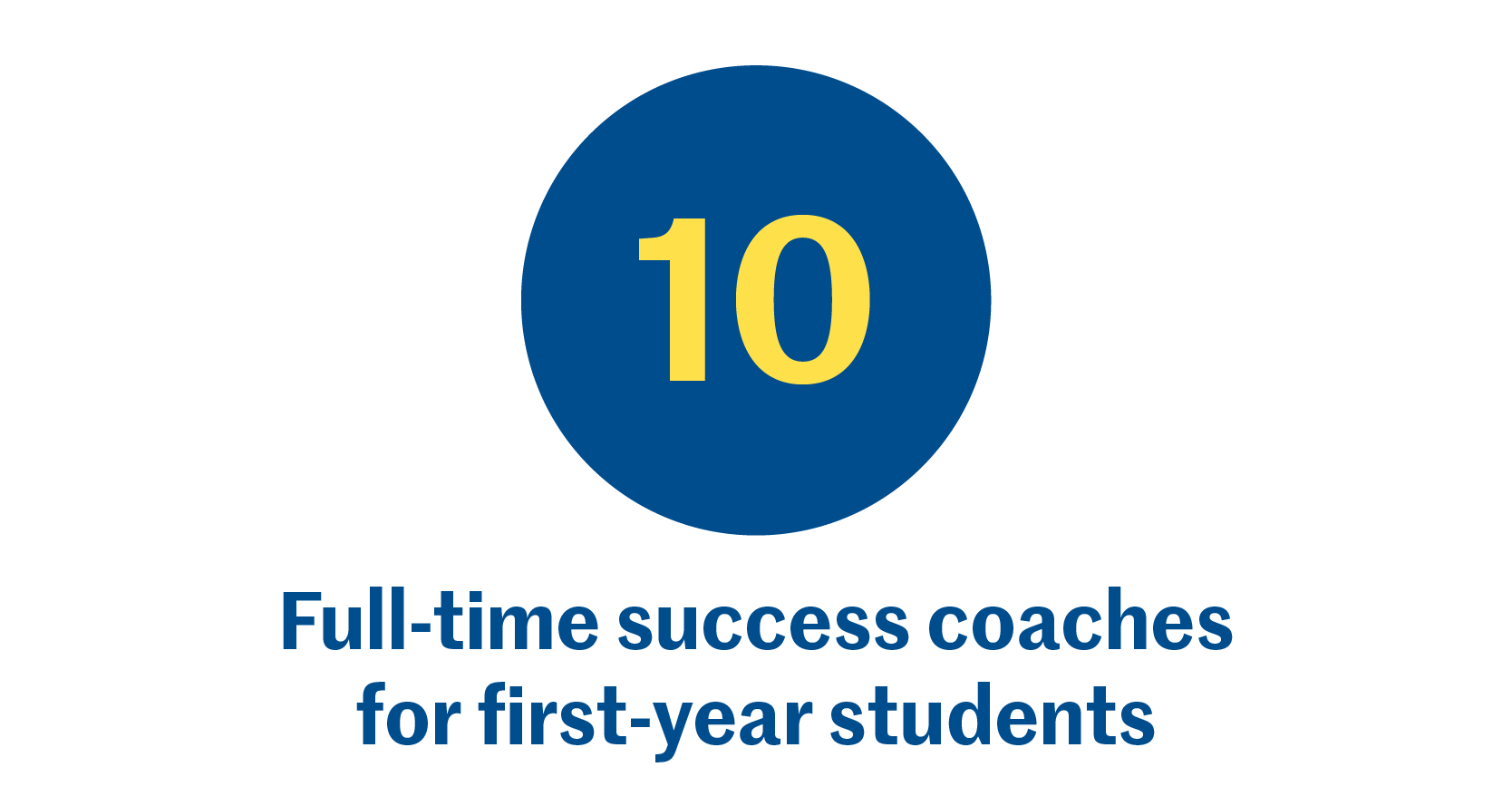 10 full-time success coaches for first-year students