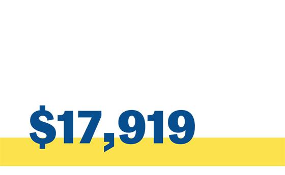 $17,919