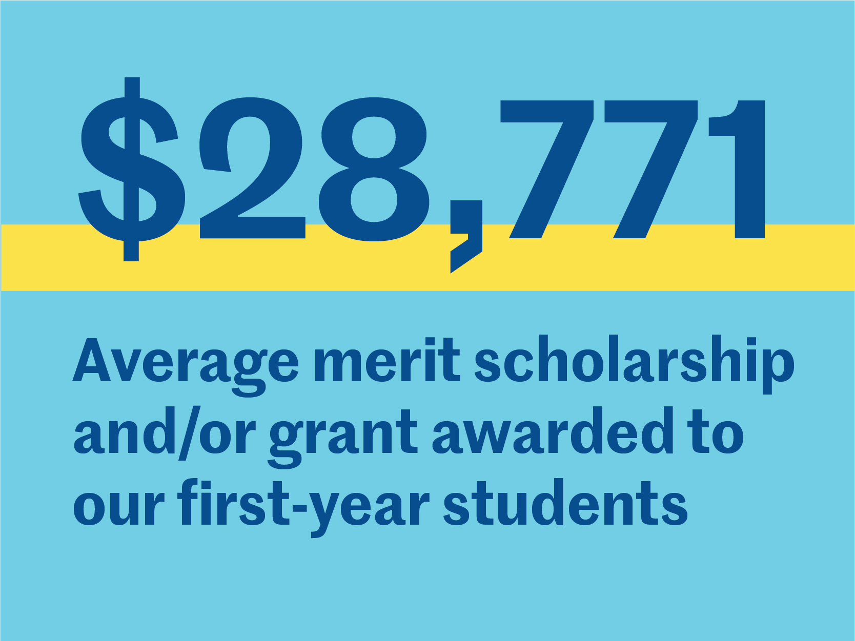 Average Merit Scholarship and/or grant awarded to First Year Students
